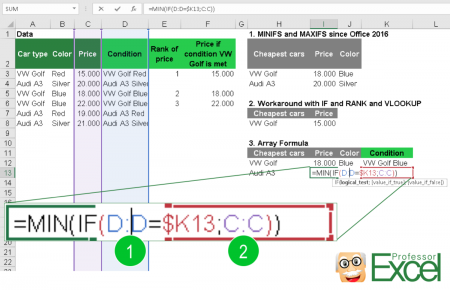 MINIF & MAXIF: 5 Easy Ways in Excel (+Download) | Professor Excel