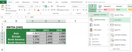 negative, values, excel, highlight, red