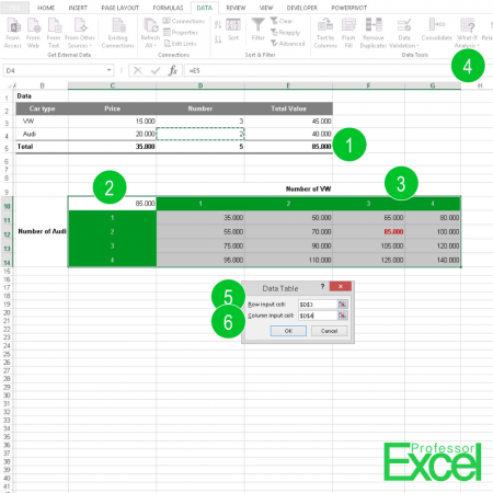 data table, data, table, analyze, excel, How to Analyze Results With the Data Table Function in Excel