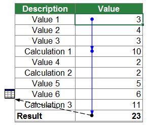 worksheet, dotted, line, precedents, dependents