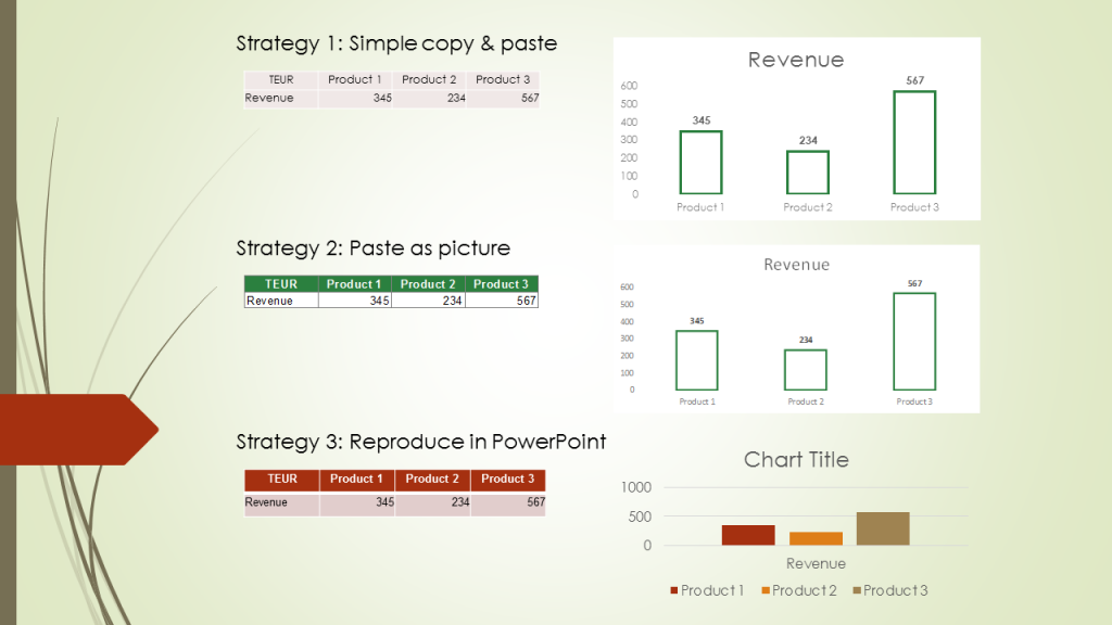 Comparison Export Excel Powerpoint Chart Graph Table