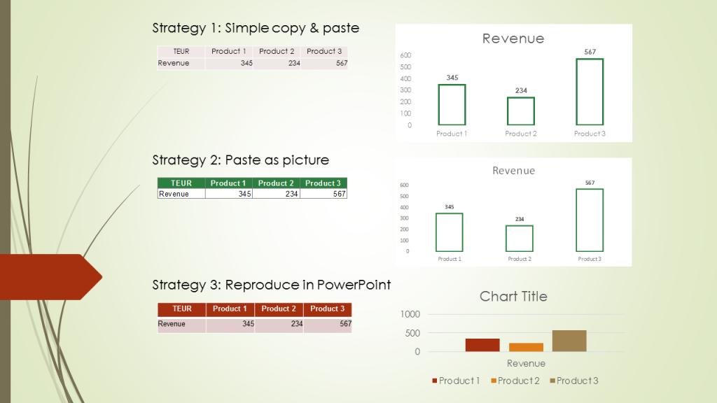 comparison, export, excel, powerpoint, chart, graph, table