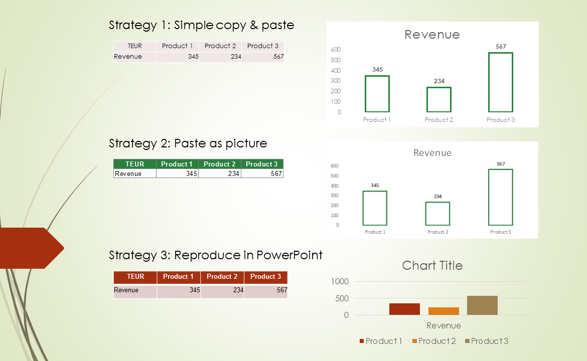 comparison, export, excel, powerpoint, chart, graph, table