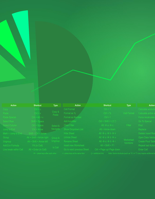 wallpaper, excel, windows, keyboard, shortcuts