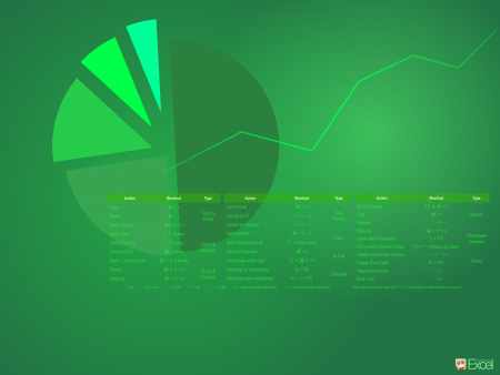 wallpaper, excel, graph, desktop, background, green