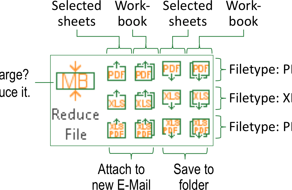 finalize, reduce, file, size, mb, share, save, pdf, xls, email, e-mail, functions, add-in, add-on, excel, professor, excel, features, tools