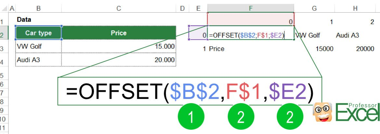 offset, excel, paste, link, tranpose, formula