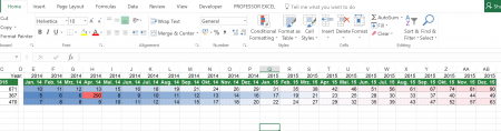 outliers, checking, conditional, formatting