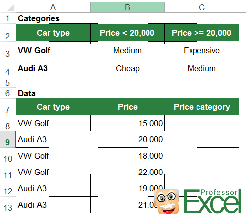 example, if, excel