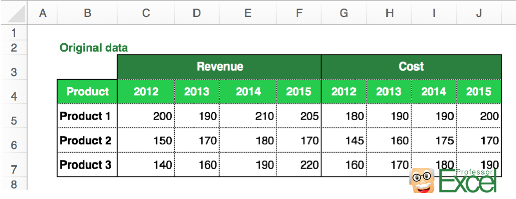 Example, pivot, table, original, data
