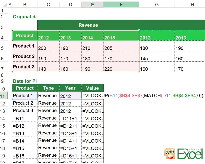 make, pivotable, data, pivot, table, structure, excel