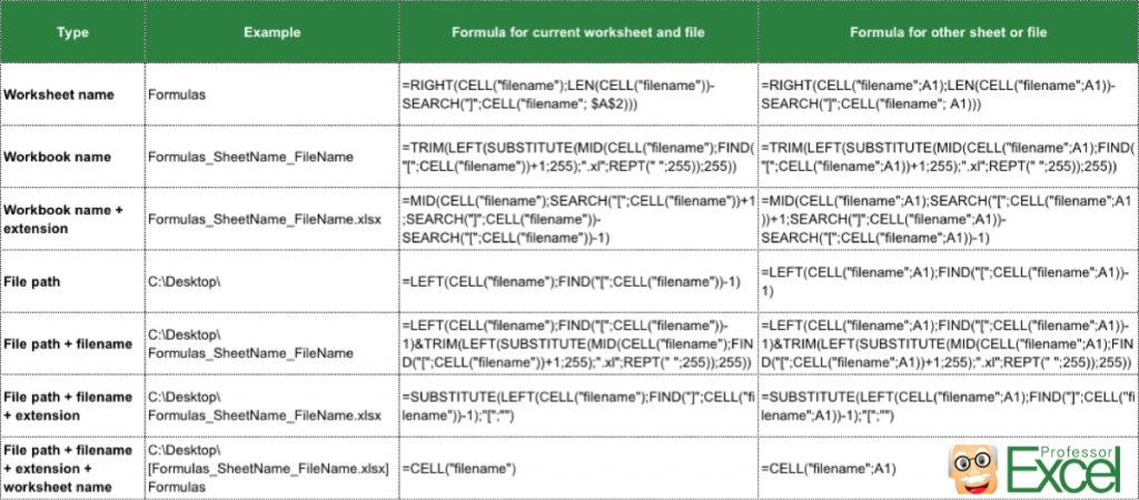 File Name Sheet Name Path Insert File Information in Excel Cell – Excel Worksheet Name
