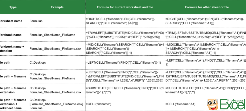 file name, sheet name, formula, extension, copy, path