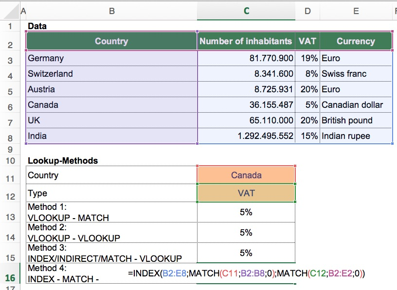 index match match, 2d lookup, 2 way lookup, excel, example