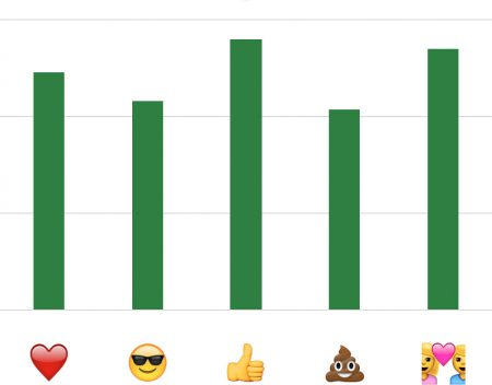 Emojis In Excel: How To Insert Emojis Into Excel Cells & Charts