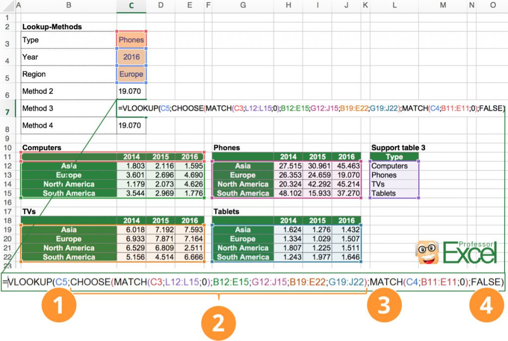 3d lookups, 3d, 3 way, lookups, excel, example