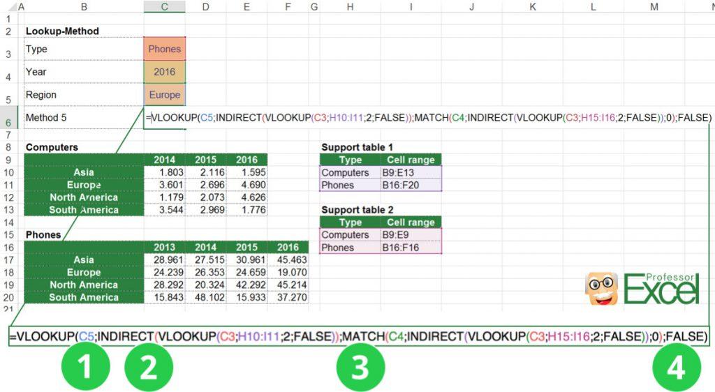 3D Lookups in Excel: 6 Methods (+Download) | Professor Excel