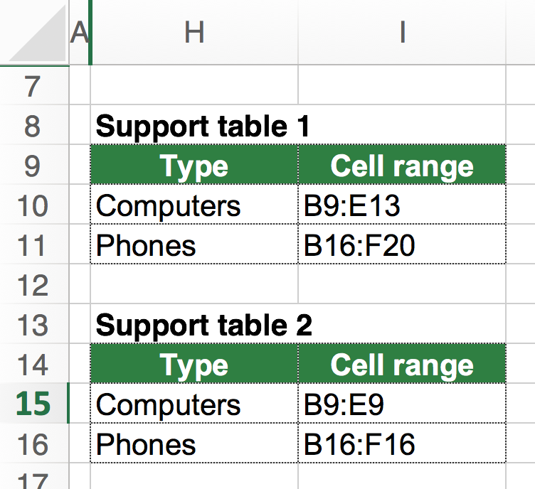 3d lookups, 3d lookup, 3way lookup, example, support table