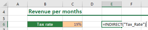 INDIRECT function with named range in Excel