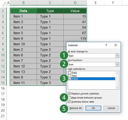 SUBTOTAL in Excel: Everything You Should Know | Professor