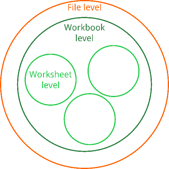 excel, protection, workbook