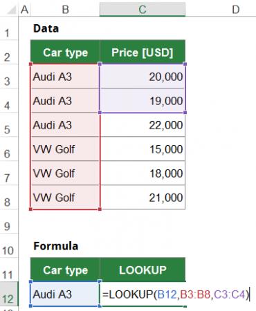 lookup, formula, example, different, vectors