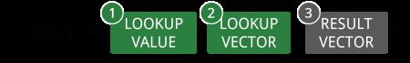 structure, lookup, formula, excel, vector, form