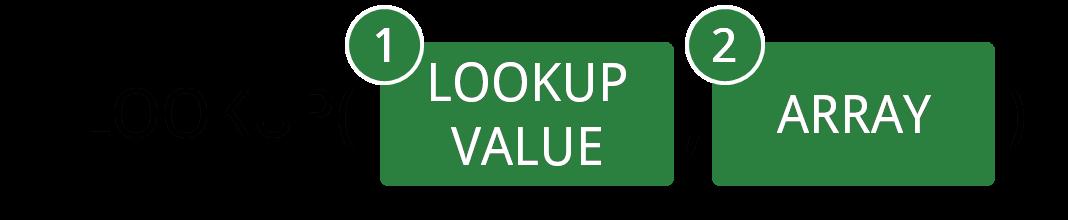 structure, lookup, formula, array