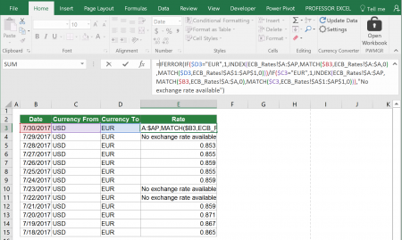 Exchange Rates Example Daily Historical Excel