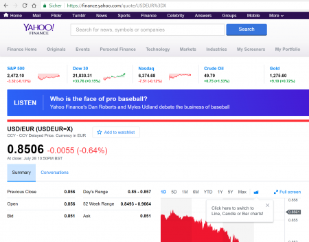 Yahoo Finance Google Currency Exchange Rates Excel