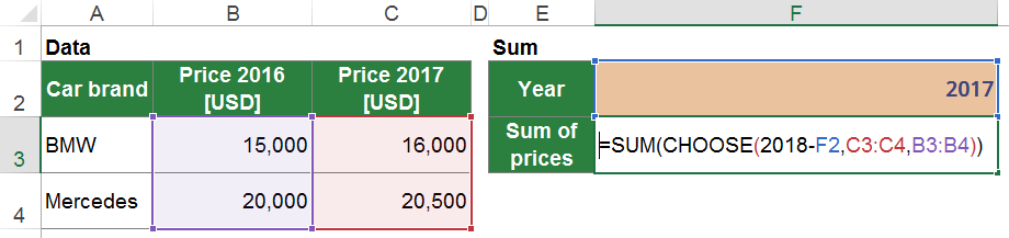 Advanced example for the CHOOSE formula.