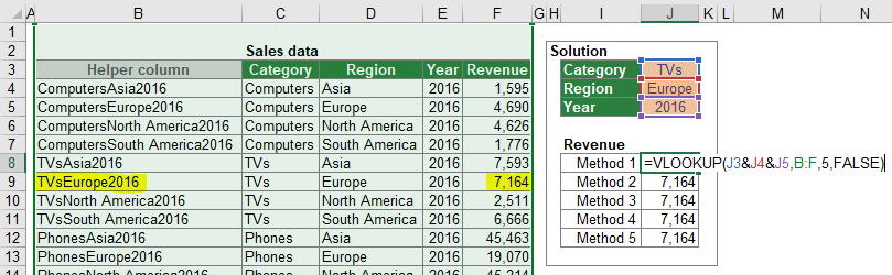 Multi-Condition Lookups—5 Ways (+Excel-Download) | Professor