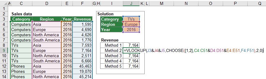 Method 2 for a multi-conditional lookup uses the VLOOKUP formula as an array formula.