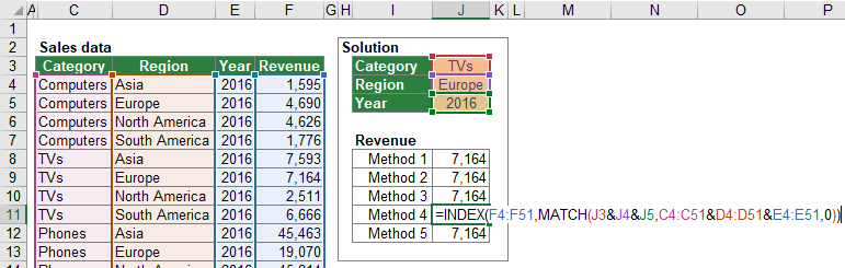 Method 4 for a multi-conditional lookup uses the INDEX/MATCH formula as an array formula.