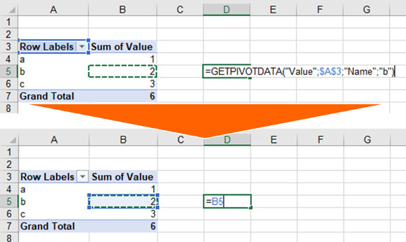 The GETPIVOTDATA formula has several problems.