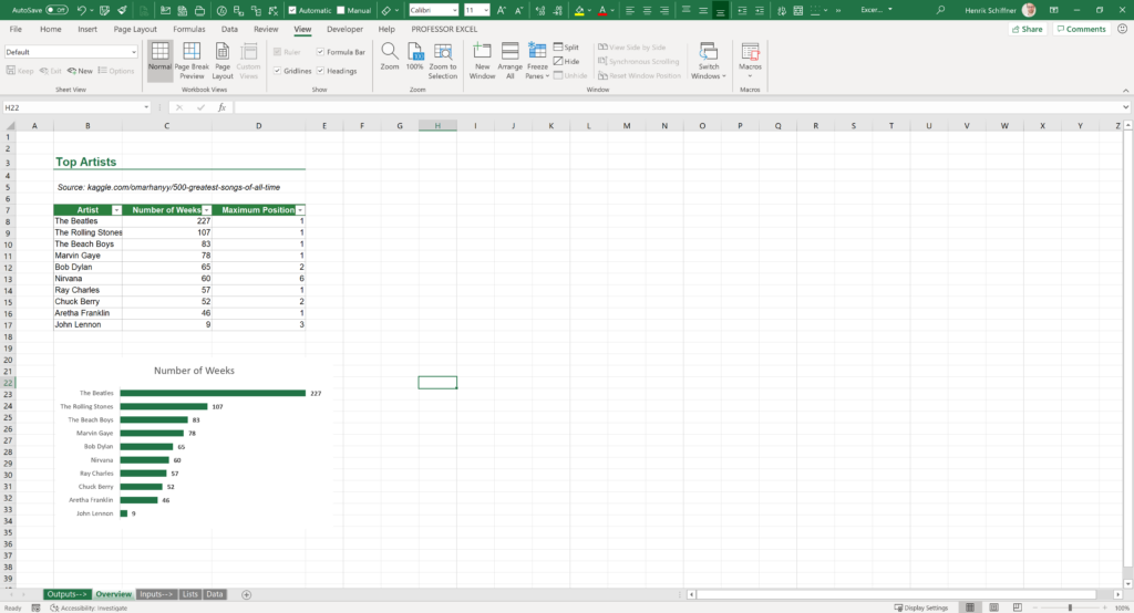 After I've adjusted the scaling, the Excel file already looks better for sharing.