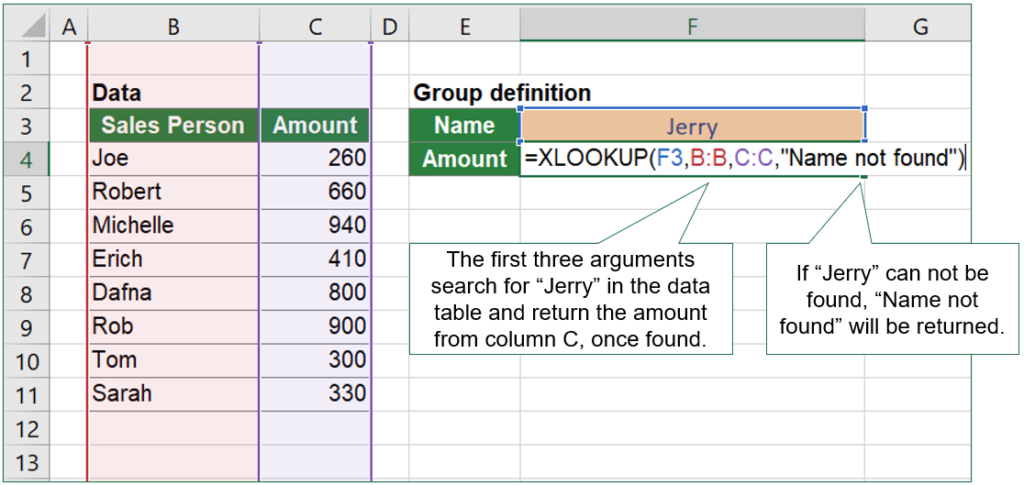 Advanced XLOOKUP: The forth argument of XLOOKUP works like the IFNA function. It defines the return value in case the search term was not found.