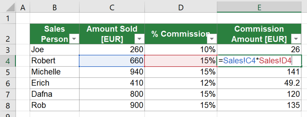 Sorting this Excel table leads to...