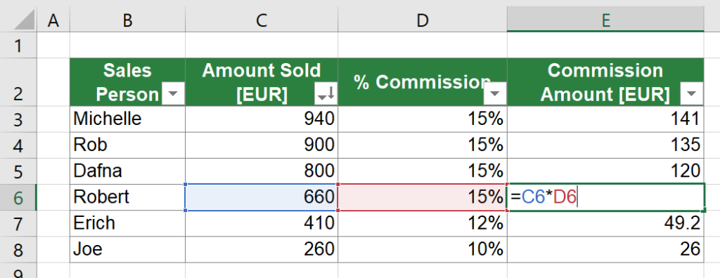 The solution: Remove the sheet name from the cell references so that the cell references don't mess up when you sort the table.