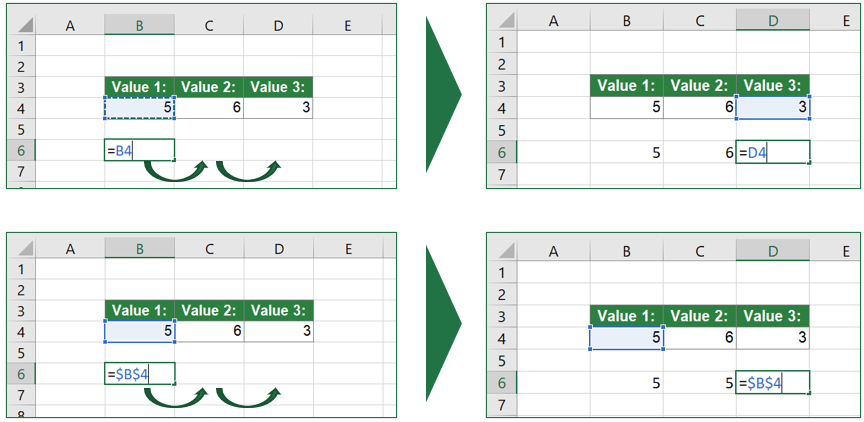 """The $-sign creates """"absolute"""" references in Excel."""