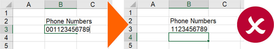 Excel removes leading zeros (0) when typing phone numbers.