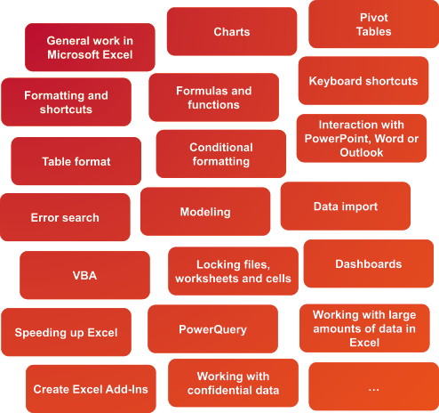 Potential Excel training topics